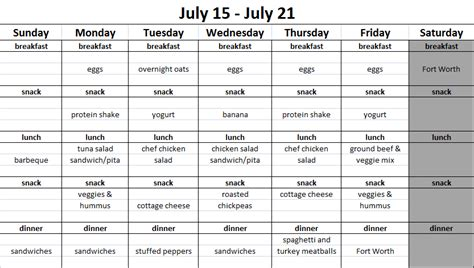 easy diet easy to follow diet plans
