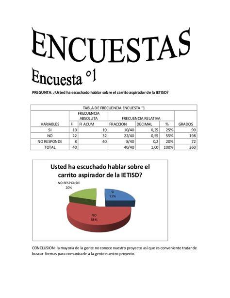 preguntas para una entrevista sobre la eutanasia tabla de frecuencia encuesta