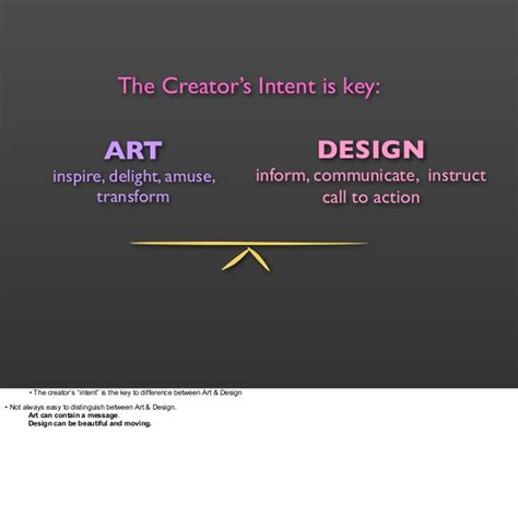 Design Art Difference | the difference between art design