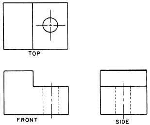 3 Drawing Views perspective drawings