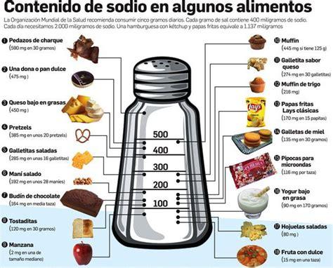 productos sin sal para hipertensos adiccion a la sal blog de farmacia