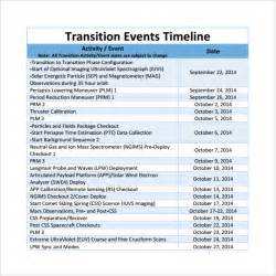 event timeline template sle event timeline 8 documents in pdf word