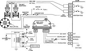 wiring diagram 94 chevy k1500 5 7 350 tbi wiring get free image about wiring diagram