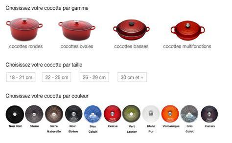 Le Creuset Fr by Fr Boutique Le Creuset Bien Choisir Sa Cocotte