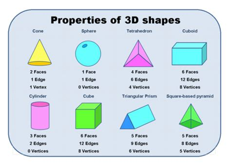 1316624315 prism level student s book with properties of 3d shapes learning mat by eric t viking