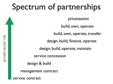 design and build contract meaning will a strategic partnership save money for a police force