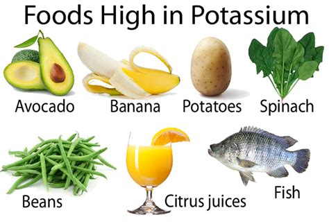 foods high in potassium for potassium benefits in hypertension by lowering bp