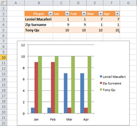 Dynamic Table Excel by Npoi With Excel Table And Dynamic Chart