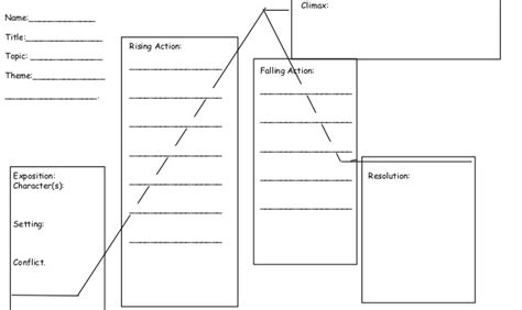 plot template plot diagram template