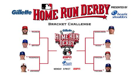 home run derby open thread bless you boys