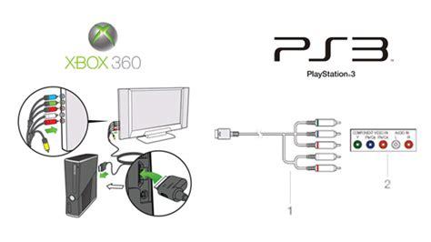 quel format audio pour xbox 360 cable yuv valoo fr
