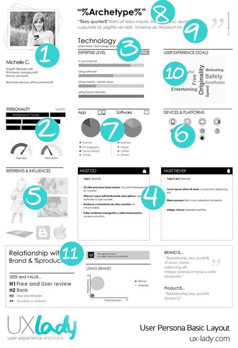 user personas template 10 images about personas on search focus on