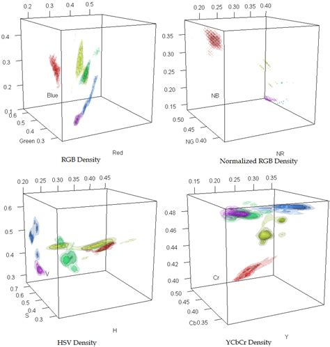 pattern classification graphs forscher kernel discriminant analysis kda a great