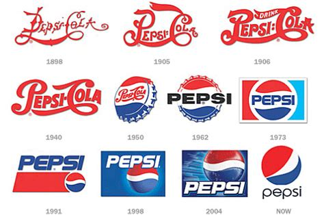 logo evolution pepsi is your institution s logo overdue for an overhaul