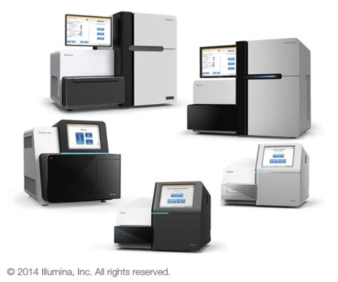illumina new sequencer illumina announces new sequencers hiseq x ten and nextseq