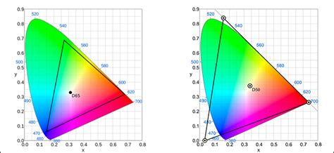 color profile what is a color profile