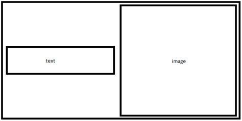div align middle vertical align middle div dans sa connaissance de la