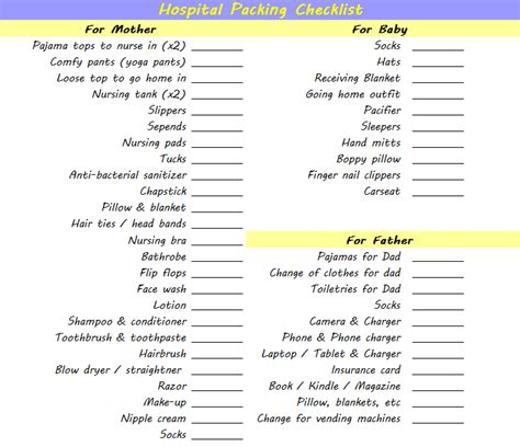 Things Needed For A Baby Shower excel spreadsheets help newborn checklist for new parents
