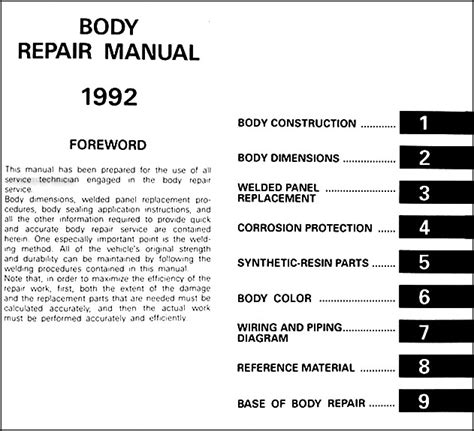 free download parts manuals 1992 mitsubishi truck auto manual service manual car repair manuals download 1992 mitsubishi mirage auto manual 1992