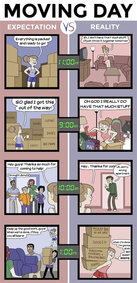 Moving Day Meme - moving day expectation vs reality collegehumor post