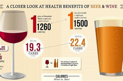 7 Benefits Of Wine by Foodista Wine Vs The Health Benefits Of