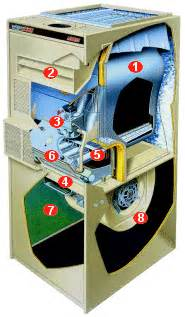 my lennox whisper heat gas furnace has stopped providing heat i believe that as a result of a