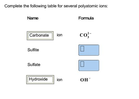 complete the following table solved complete the following table for several polyatomi