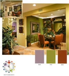 Schemes Interiors by Foundation Dezin Decor Lesoon 7 Colors Types Of