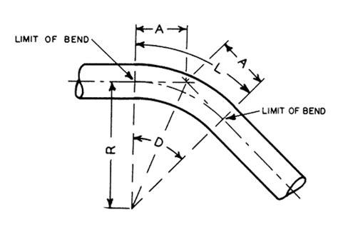 pipe layout en espanol flexi 243 n de tubos tubo acodado