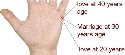 Spk marriage lines meanings