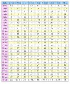 shih tzu food chart shih tzu puppy weight chart calculate the size of a tzu pets world