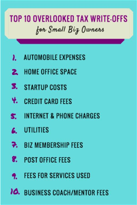 Small Home Business Write Offs Top 10 Tax Write Offs For Small Biz Linkedin