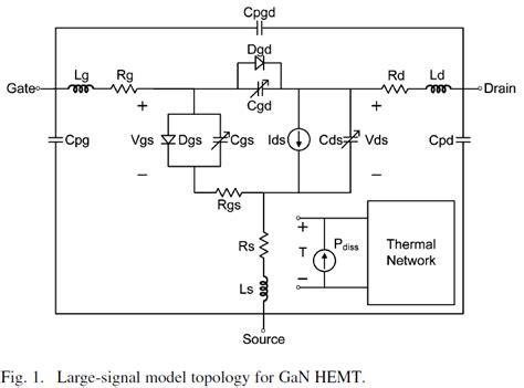 diode equation empirical form a wideband multiharmonic empirical large signal model for high power gan hemts with self heating