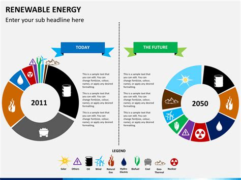 powerpoint templates for renewable energy renewable energy powerpoint template sketchbubble