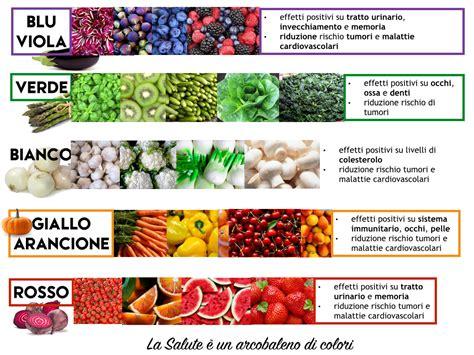 alimentazione bilanciata la salute 232 in un arcobaleno di colori cristalfarma