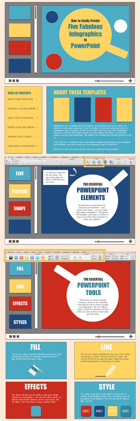 infographic templates for ppt 5 infographics to teach you how to easily make
