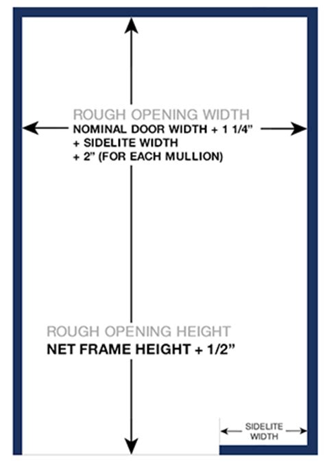 opening for a 32 inch interior door entry fit f series frame openings idp pre