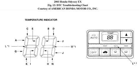 2003 honda odyssey ac wiring diagram efcaviation