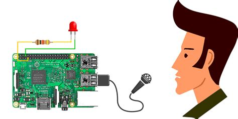 raspberry pi voice recognition led tutorial
