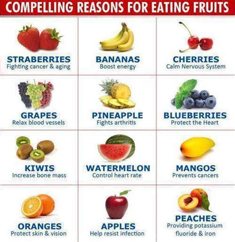 fruit vitamins 1000 images about info kesihatan on
