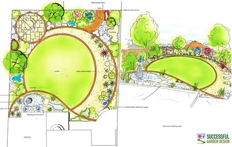 backyard layout planner garden design makeover in a weekend garden therapy