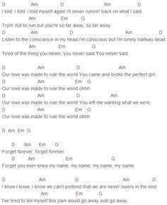 anti pattern lyrics after the burial good for you chords a ap rocky selena gomez music