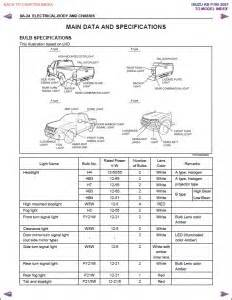 Isuzu Dmax Service Manual Holden Colorado Rodeo 2007 2012 Factory Service Workshop