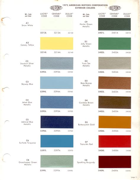 cross reference paint colors autos post