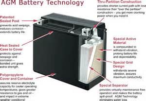 gruber power absorbent glass mat agm battery advantages