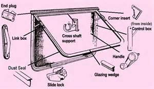 Rv Awning Shade Caravansplus Step By Step Wind Out Window Repair