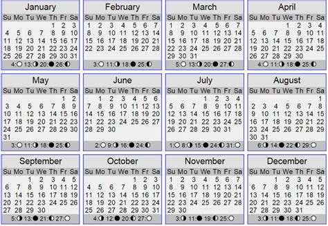 Moon Phases Calendar Best May 2017 Calendar With Moon Phases 2017 2018