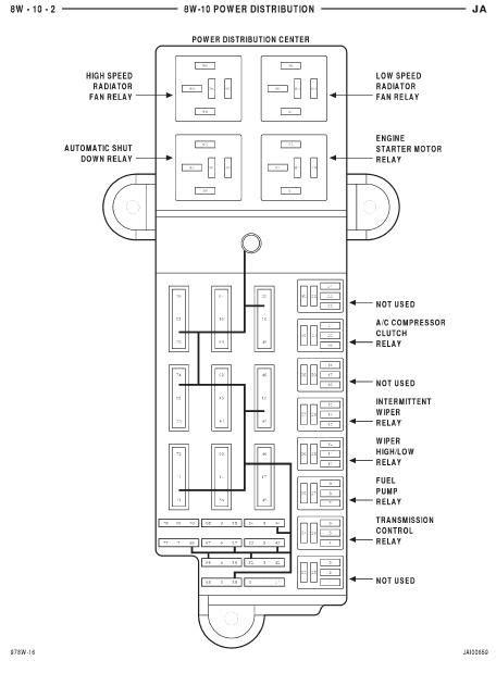 repair-manuals: Dodge Stratus 1997 Wiring Diagrams