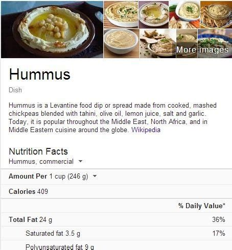 how many calories does hummus have quora