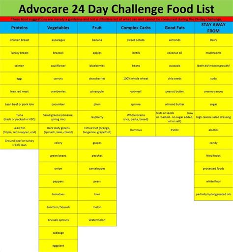 17 best images about advocare 24 day challenge meal
